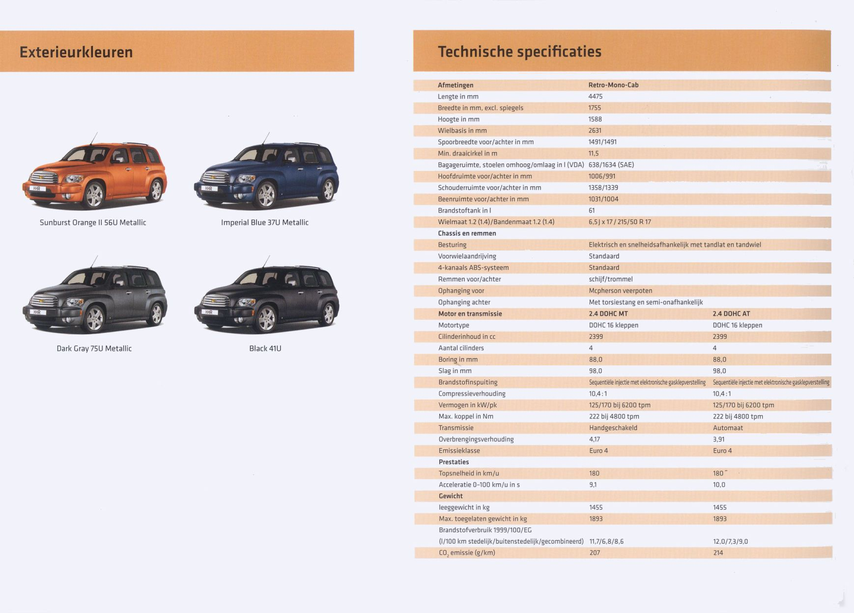 2009 Chevrolet HHR brochure