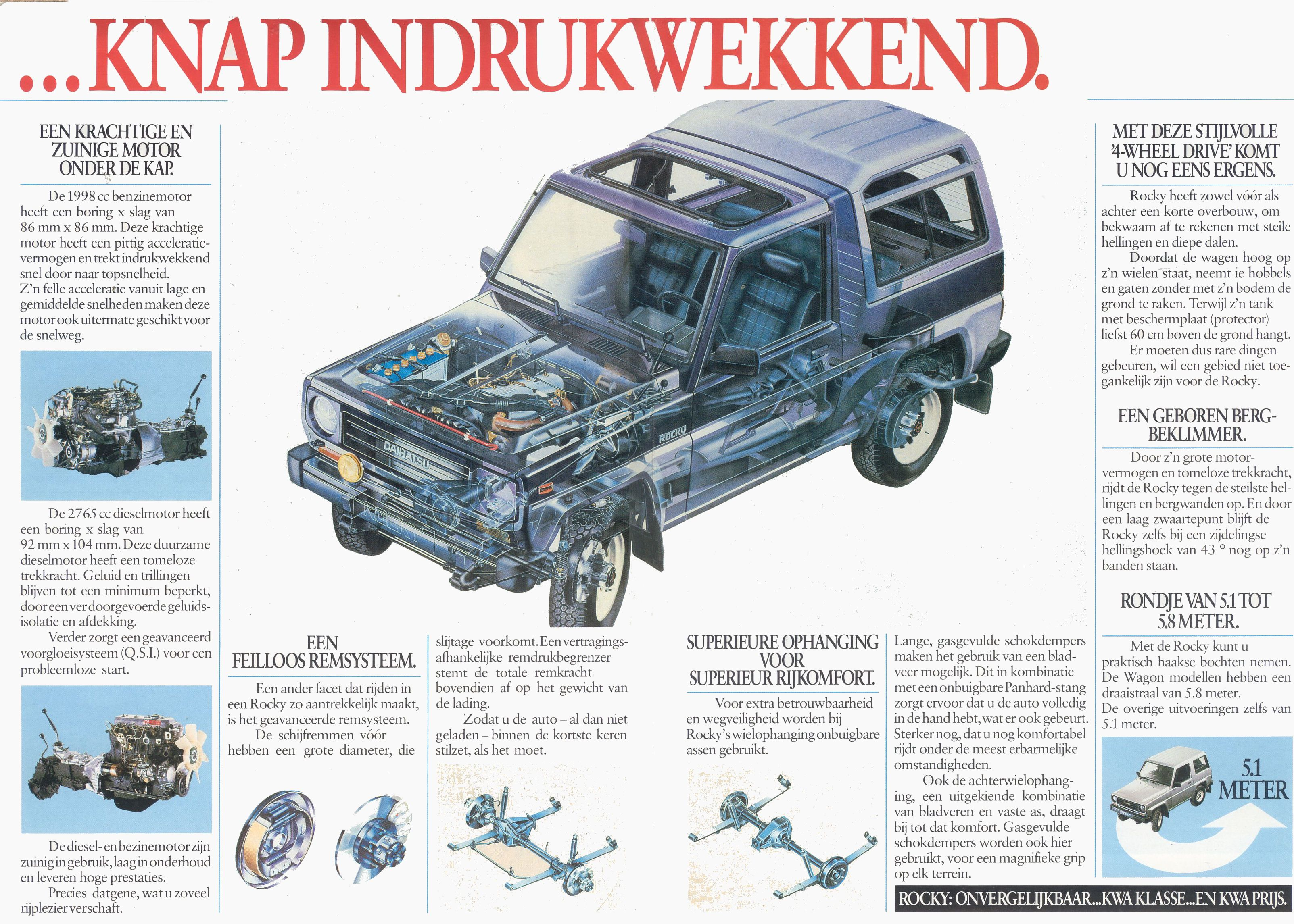 Daihatsu Wiki Wiring Diagram Taft Rocky