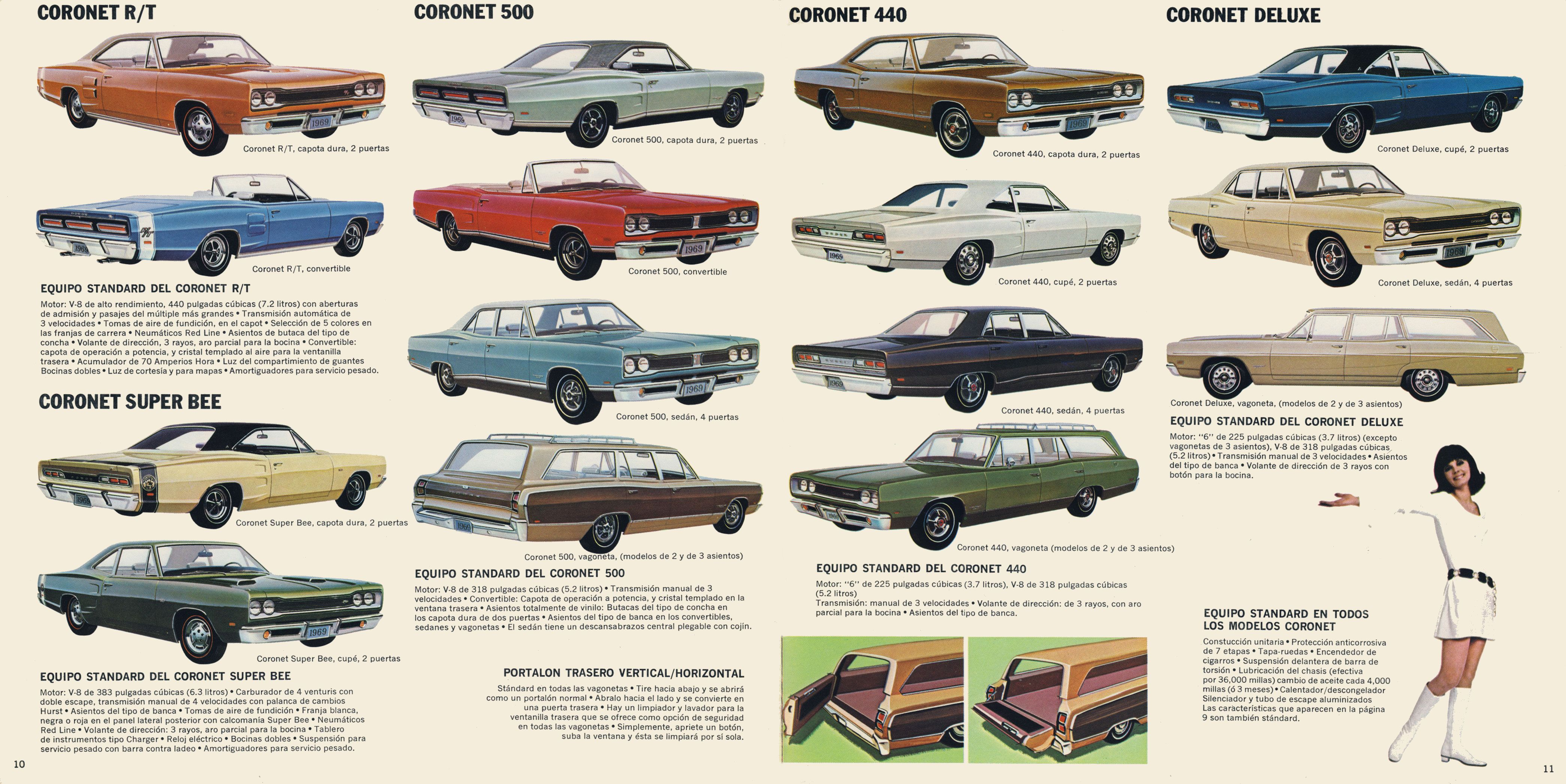 Watch further Chrysler C likewise 1967 Dodge Monaco And Polara besides 1336174 moreover 1976 Dodge Charger Overview C6505. on 1976 dodge royal monaco 4 door