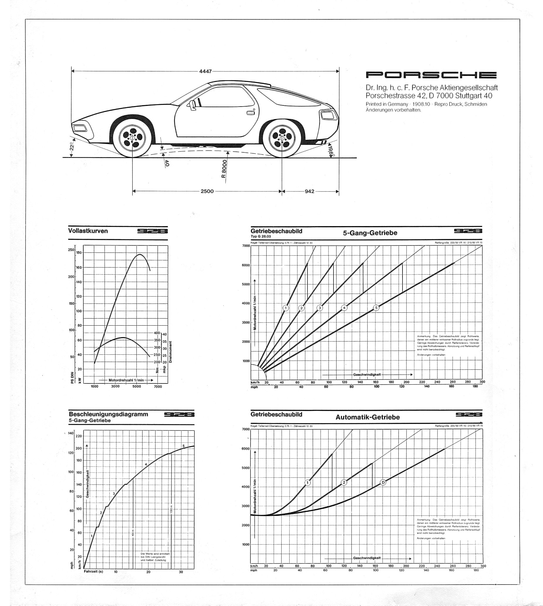 Mbe 900 Fuel System Diagram together with Dme 03 also Hardparts besides Bosch K Jetronic Wiring Diagram additionally Diverter Valve Diagram. on porsche 928 manual